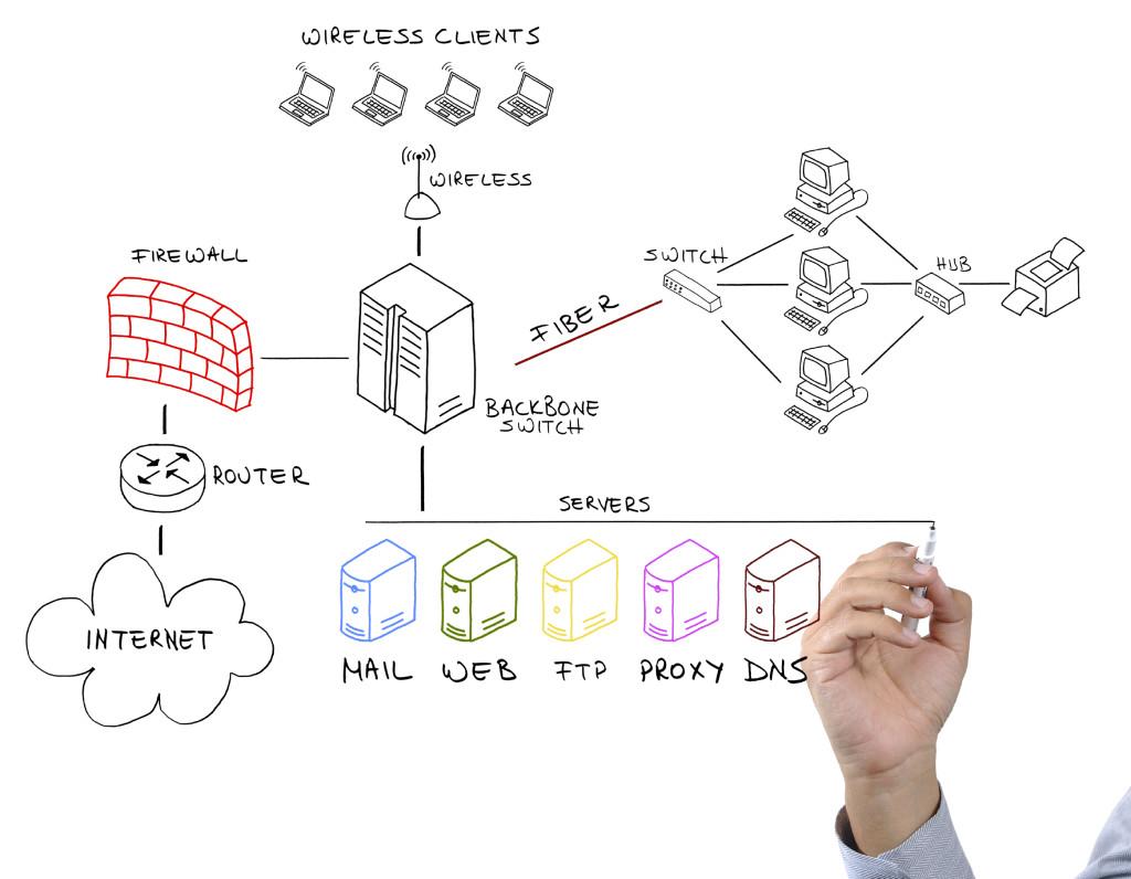 server_workstation_and_network_support